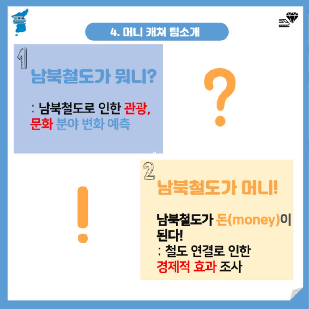 머니캐쳐_남북철도,팀소개,팀로고_pdf-7.jpg