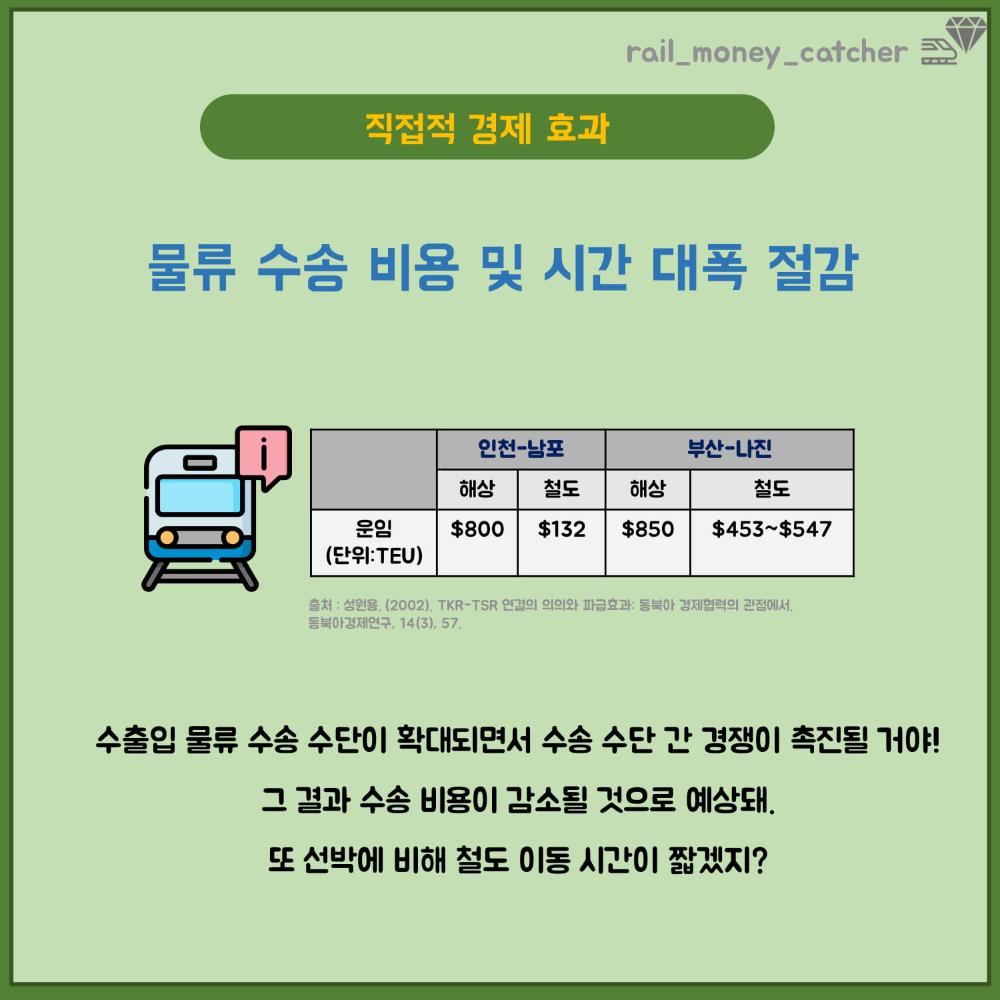 머니캐쳐_남북철도 경제적 효과_pdf-2.jpg